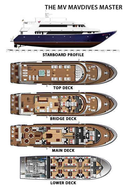 Maldives Master Boat Layout